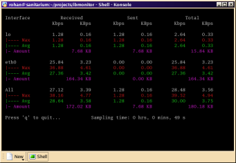 Best Linux Network Monitor Tools & Software for Managing